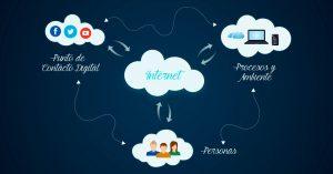 Presentan nueva edición de Ecosistema Digital
