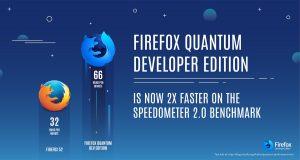 El nuevo Firefox Quantum luce genial y su velocidad es brutal