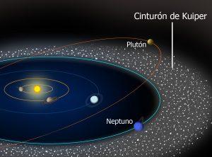 Hallan un asteroide tras Neptuno con claves sobre el origen del sistema solar