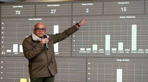Venezuela registra 70 casos confirmados de COVID-19 y 15 de ellos se han recuperado satisfactoriamente