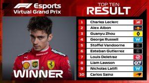 #F1: Leclerc se lleva la bandera a cuadros en el Gran Premio virtual de China
