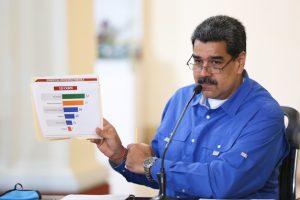 Venezuela confirma siete nuevos casos positivos de COVID-19 y dos decesos