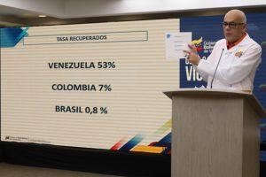 Venezolanos no deben disminuir medidas de prevención ante COVID-19