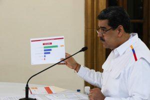Casos positivos por COVID-19 en Venezuela ascienden a 402