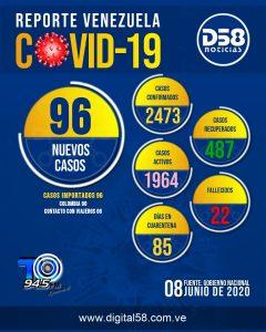 Venezuela reporta 96 nuevos casos importados de COVID-19 en las últimas 24 horas