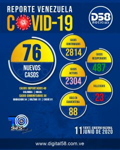 76 nuevos casos COVID-19 en Venezuela, 36 casos comunitarios en Maracaibo