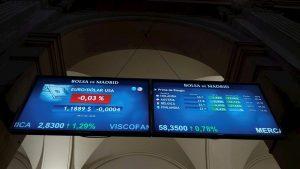 La mayoría de las grandes bolsas europeas sube más del 1 % tras la apertura